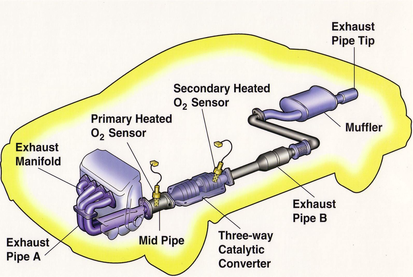 1998 Honda Accord Exhaust System Diagram Trusted Wiring 2007 Labeled